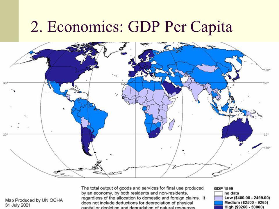 2. Economics: GDP Per Capita