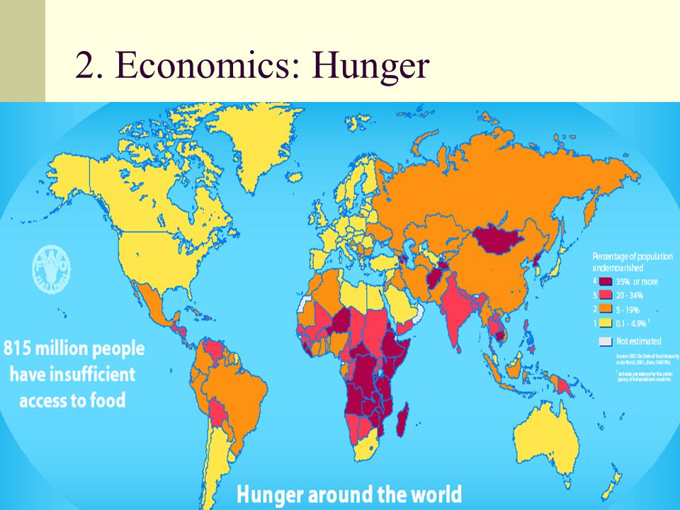 2. Economics: Hunger