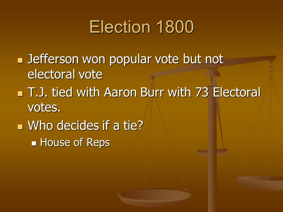 Election 1800 Jefferson won popular vote but not electoral vote Jefferson won popular vote but not electoral vote T.J.