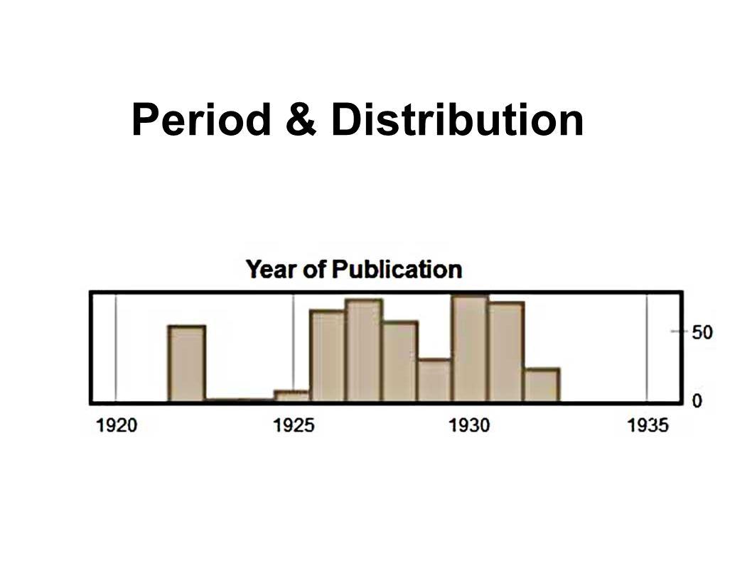 Period & Distribution