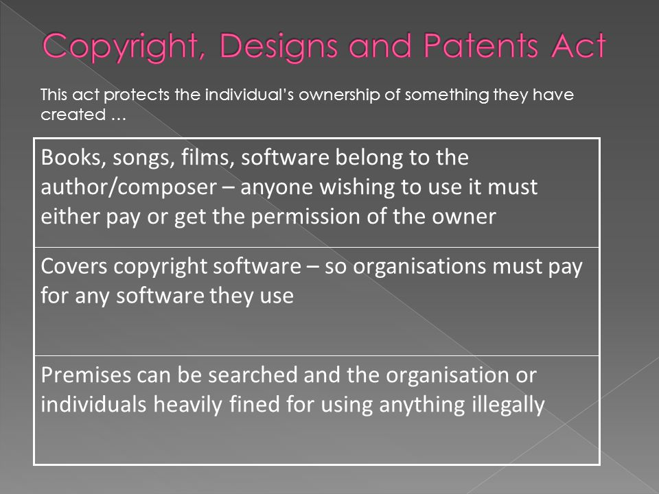 Premises can be searched and the organisation or individuals heavily fined for using anything illegally Covers copyright software – so organisations must pay for any software they use Books, songs, films, software belong to the author/composer – anyone wishing to use it must either pay or get the permission of the owner This act protects the individual's ownership of something they have created …