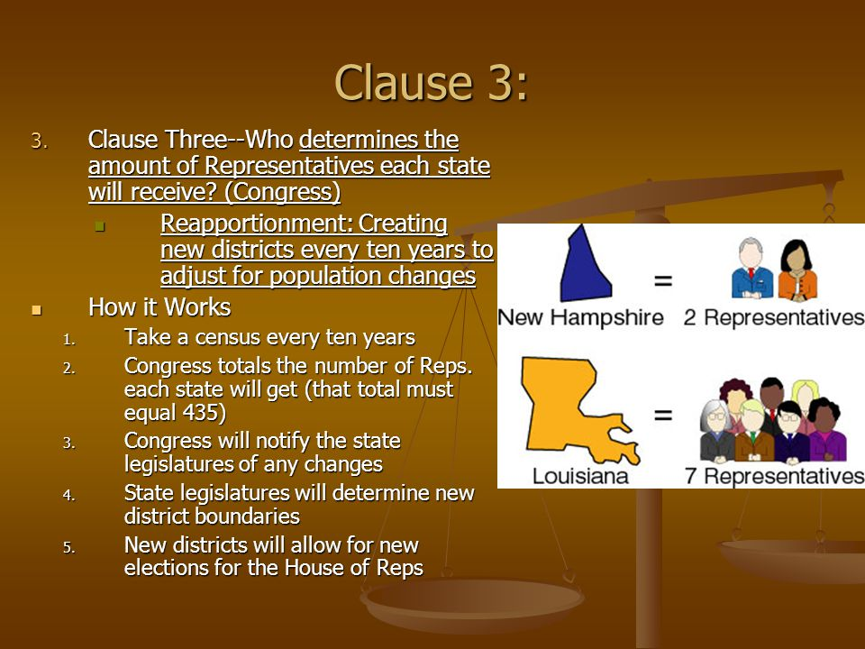 Clause 3: 3. Clause Three--Who determines the amount of Representatives each state will receive? (Congress) Reapportionment: Creating new districts ev
