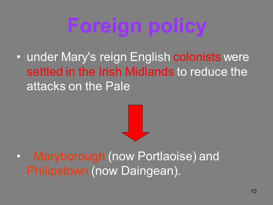 10 Foreign policy under Mary's reign English colonists were settled in the Irish Midlands to reduce the attacks on the Pale Maryborough (now Portlaois