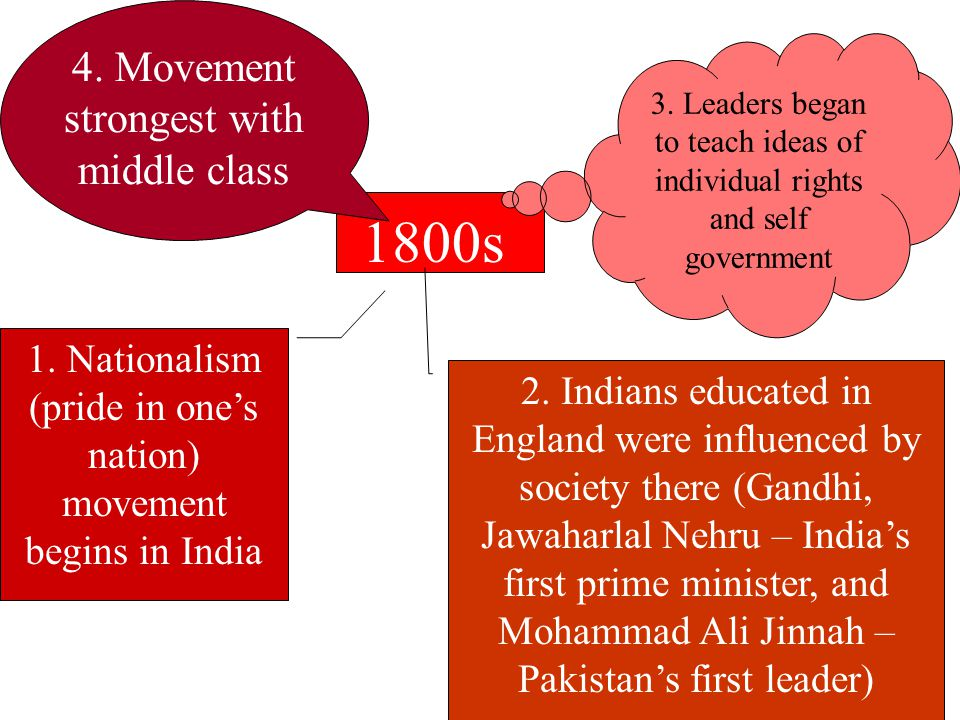 1800s 1. Nationalism (pride in one's nation) movement begins in India 2.
