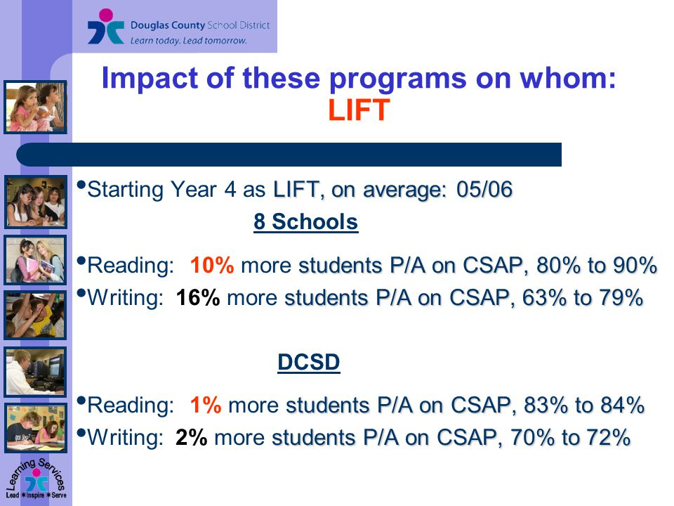 Impact of these programs on whom: LIFT LIFT, on average: 05/06 Starting Year 4 as LIFT, on average: 05/06 8 Schools students P/A on CSAP, 80% to 90% Reading: 10% more students P/A on CSAP, 80% to 90% students P/A on CSAP, 63% to 79% Writing: 16% more students P/A on CSAP, 63% to 79% DCSD studentsP/A on CSAP, 83% to 84% Reading: 1% more students P/A on CSAP, 83% to 84% studentsP/A on CSAP, 70% to 72% Writing: 2% more students P/A on CSAP, 70% to 72%