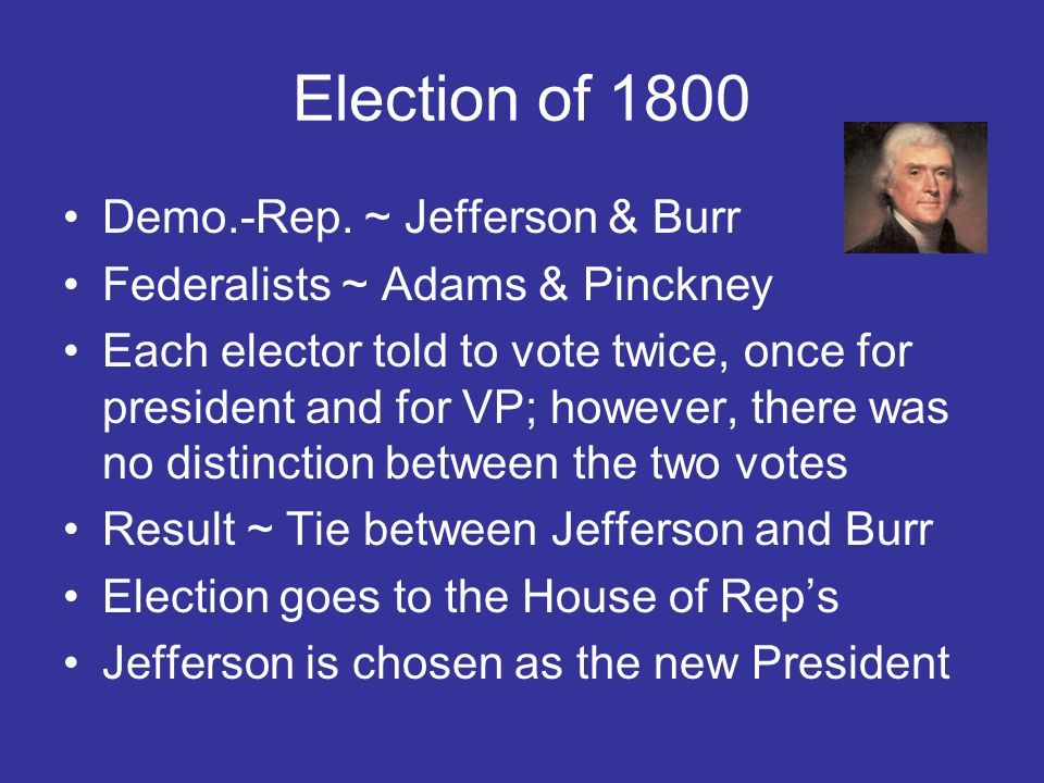 Election of 1800 Demo.-Rep.