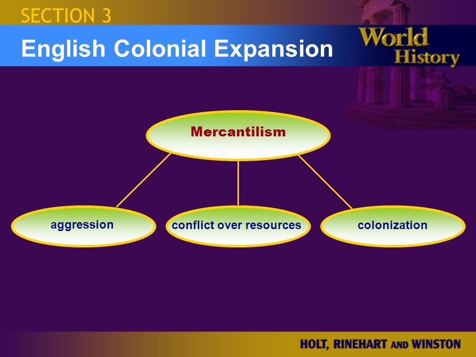 Colonial Expansion England expands into Africa, Asia, and North America.
