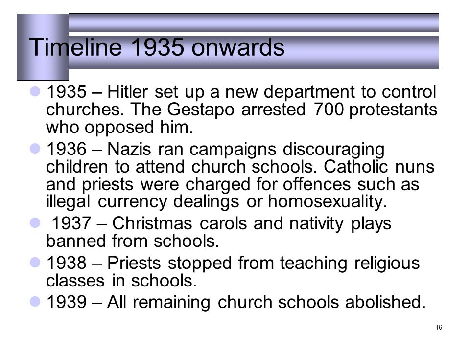 16 Timeline 1935 onwards 1935 – Hitler set up a new department to control churches.