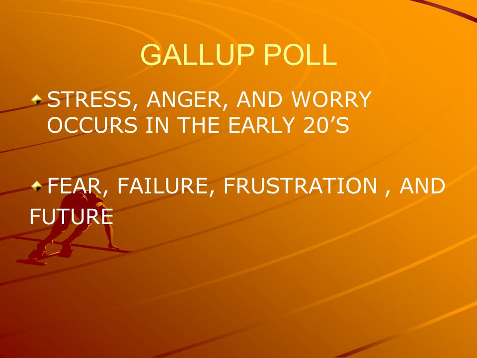 GALLUP POLL STRESS, ANGER, AND WORRY OCCURS IN THE EARLY 20'S FEAR, FAILURE, FRUSTRATION, AND FUTURE