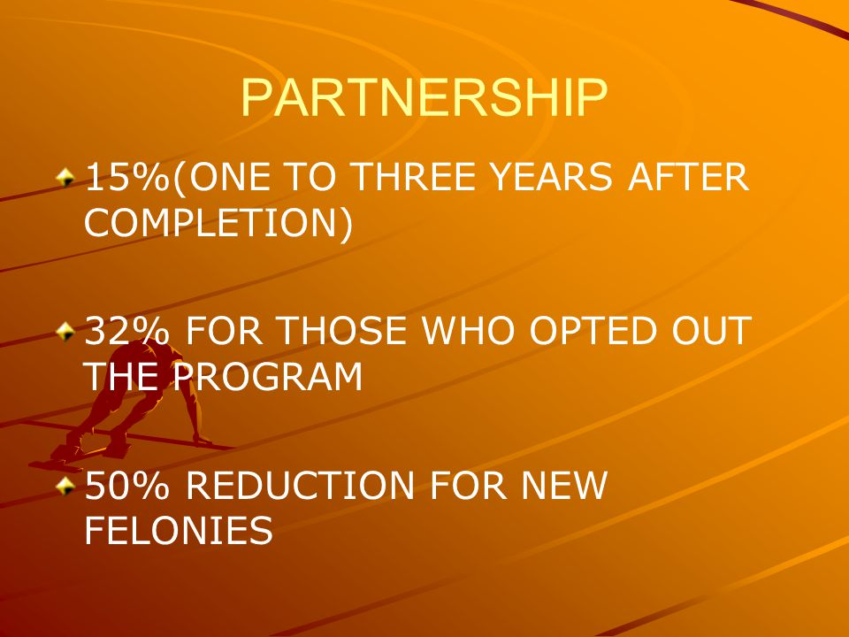 PARTNERSHIP 15%(ONE TO THREE YEARS AFTER COMPLETION) 32% FOR THOSE WHO OPTED OUT THE PROGRAM 50% REDUCTION FOR NEW FELONIES