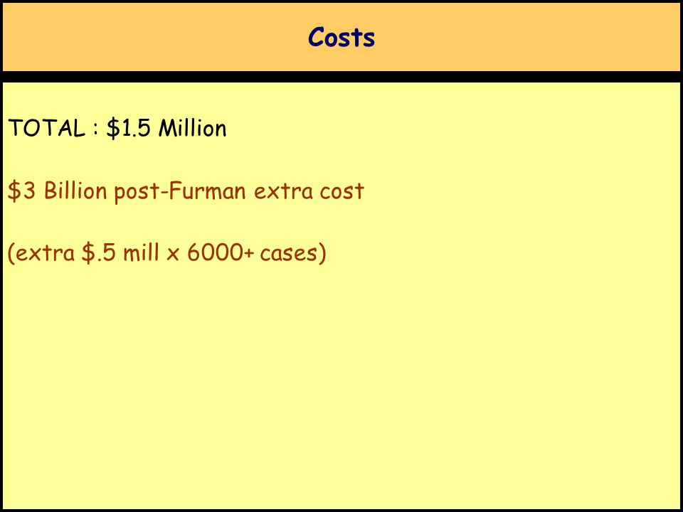 Costs TOTAL : $1.5 Million $3 Billion post-Furman extra cost (extra $.5 mill x 6000+ cases)