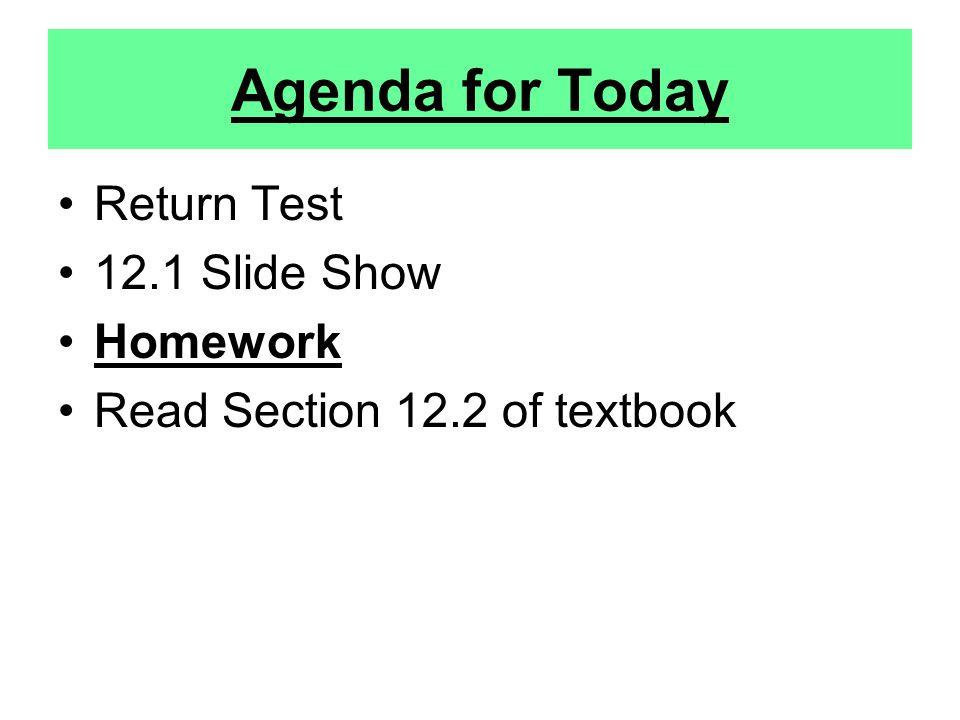 Agenda for Today Return Test 12.1 Slide Show Homework Read Section 12.2 of textbook