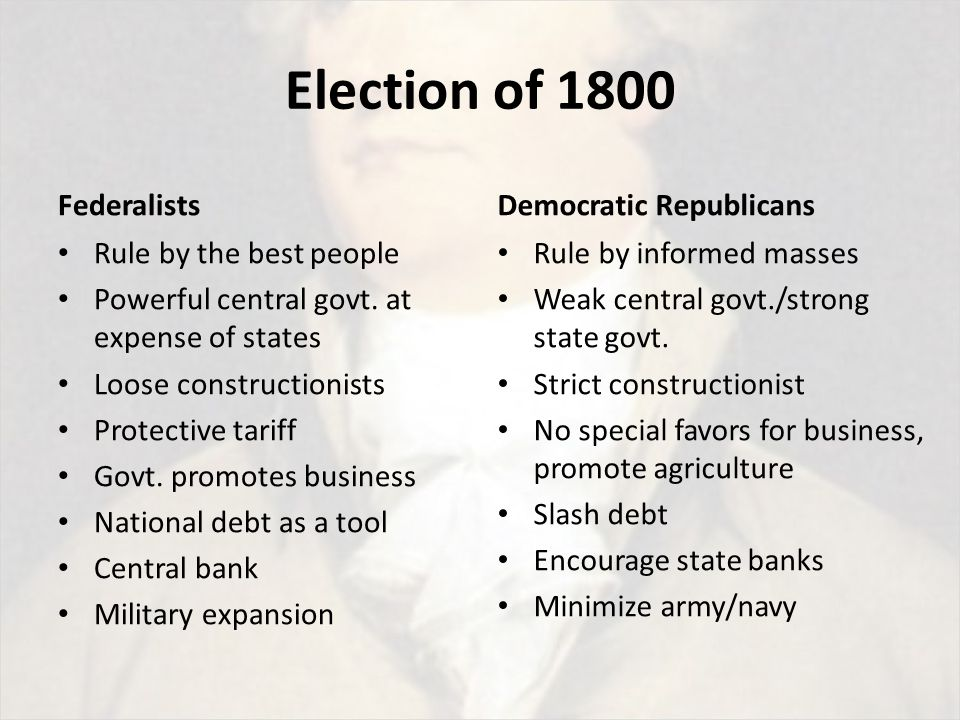 Election of 1800 Federalists Rule by the best people Powerful central govt.