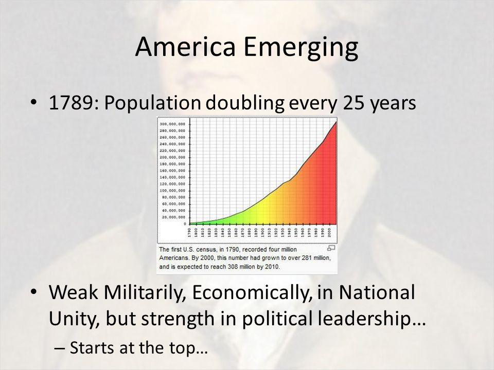 America Emerging 1789: Population doubling every 25 years Weak Militarily, Economically, in National Unity, but strength in political leadership… – Starts at the top…