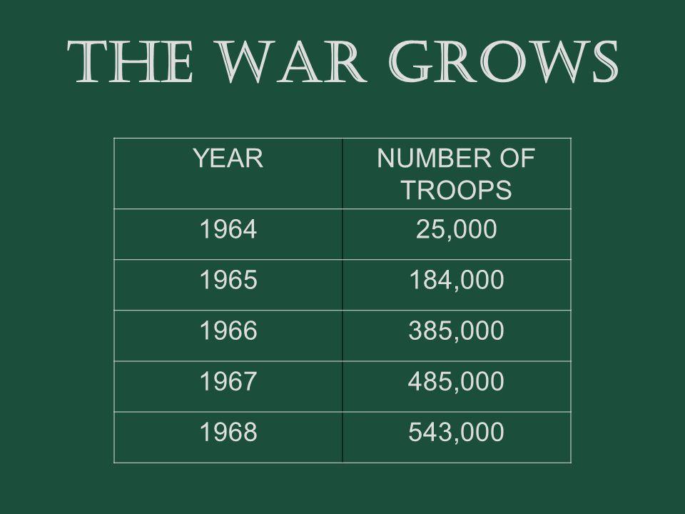 YEARNUMBER OF TROOPS 196425,000 1965184,000 1966385,000 1967485,000 1968543,000 THE WAR GROWS