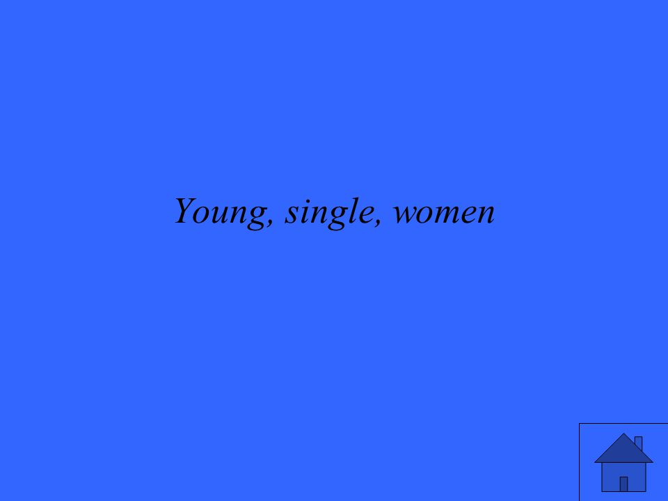 Young, single, women