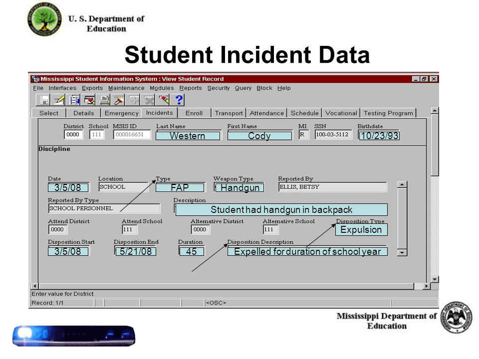 27 Student Incident Data Student had handgun in backpack FAPHandgun Expulsion 3/5/085/21/0845Expelled for duration of school year WesternCody 3/5/08 10/23/93
