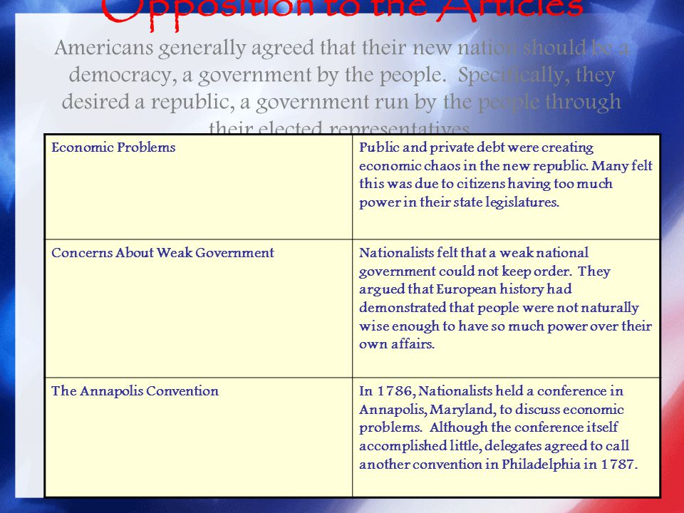 Perry 2006 Opposition to the Articles Americans generally agreed that their new nation should be a democracy, a government by the people. Specifically