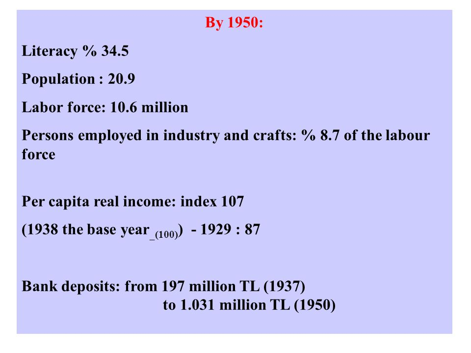 By 1950: Literacy % 34.5 Population : 20.9 Labor force: 10.6 million Persons employed in industry and crafts: % 8.7 of the labour force Per capita real income: index 107 (1938 the base year _(100) ) - 1929 : 87 Bank deposits: from 197 million TL (1937) to 1.031 million TL (1950)