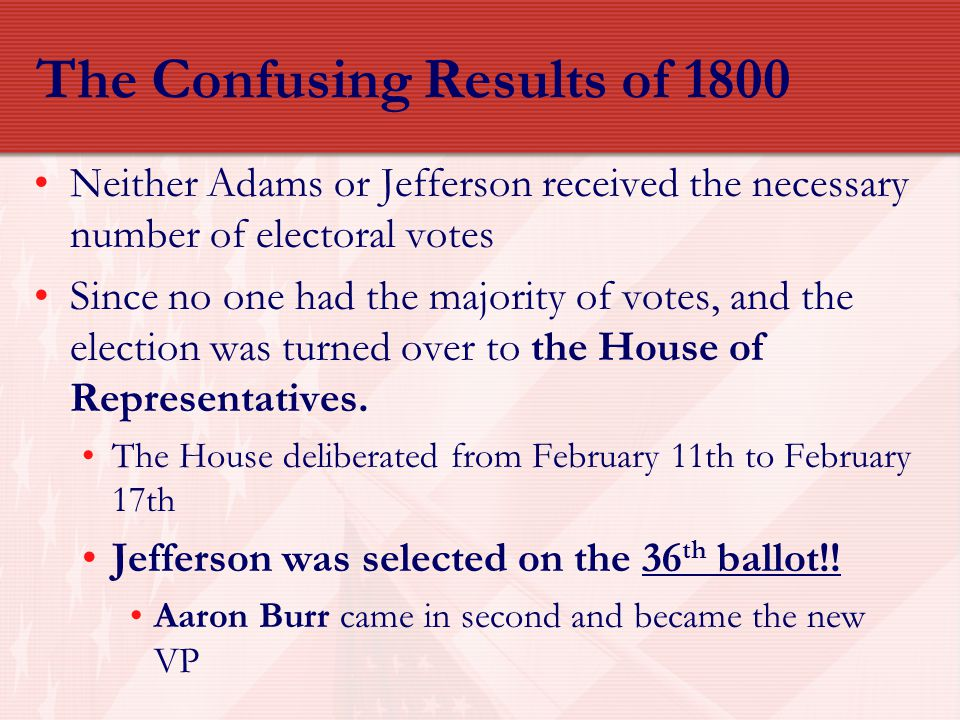 The Confusing Results of 1800 Neither Adams or Jefferson received the necessary number of electoral votes Since no one had the majority of votes, and
