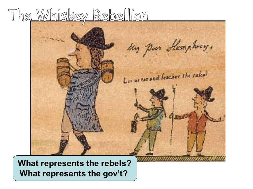 What represents the rebels? What represents the gov't?