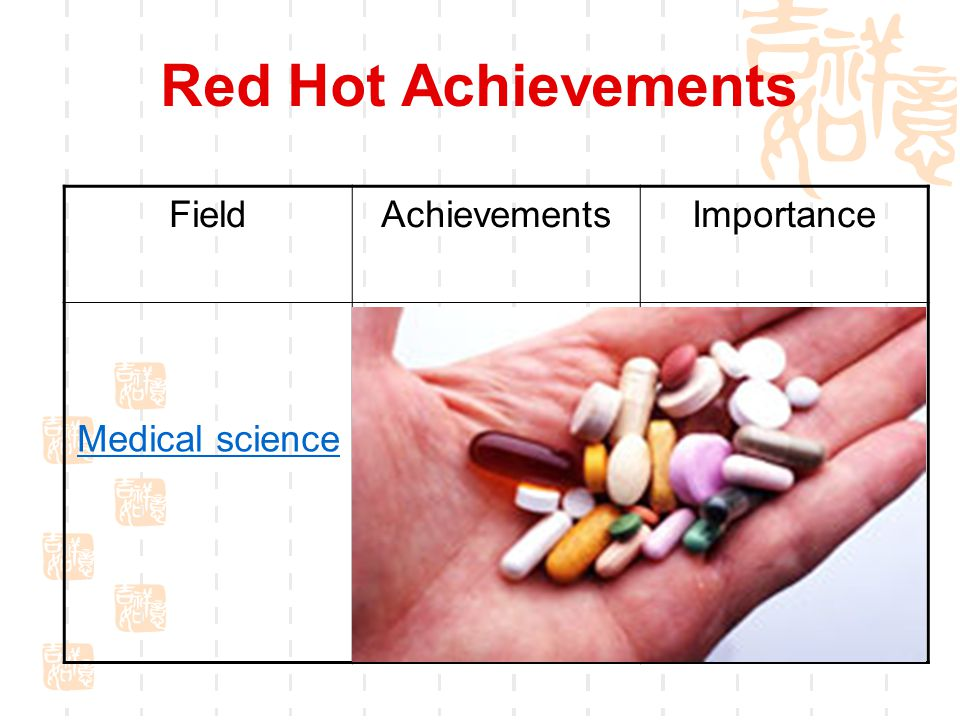 Red Hot Achievements FieldAchievementsImportance Medical science created a chemical element that can fight cancer cells gives hope to cancer patients all over the world makes China one of the world leaders in the battle against cancer