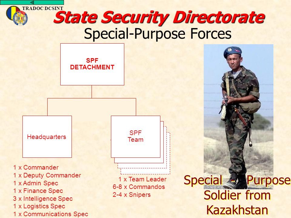 TRADOC DCSINT State Security Directorate State Security Directorate Special-Purpose Forces SPF DETACHMENT Headquarters SPF Team 1 x Team Leader 6-8 x