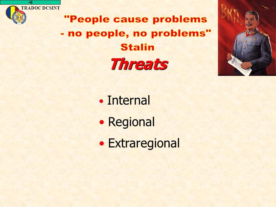 TRADOC DCSINTThreats Internal Regional Extraregional