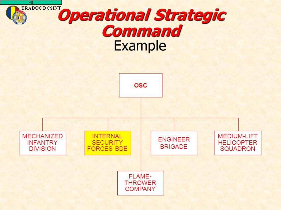 TRADOC DCSINT Operational Strategic Command Operational Strategic Command Example OSC INTERNAL SECURITY FORCES BDE MECHANIZED INFANTRY DIVISION MEDIUM