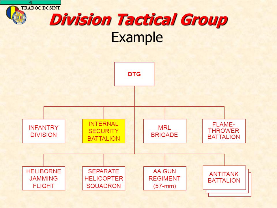 TRADOC DCSINT Division Tactical Group Division Tactical Group Example DTG INTERNAL SECURITY BATTALION INFANTRY DIVISION FLAME- THROWER BATTALION MRL B