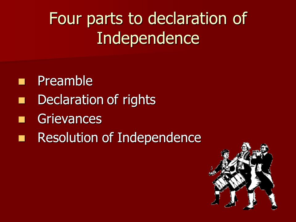 Four parts to declaration of Independence Preamble Preamble Declaration of rights Declaration of rights Grievances Grievances Resolution of Independence Resolution of Independence