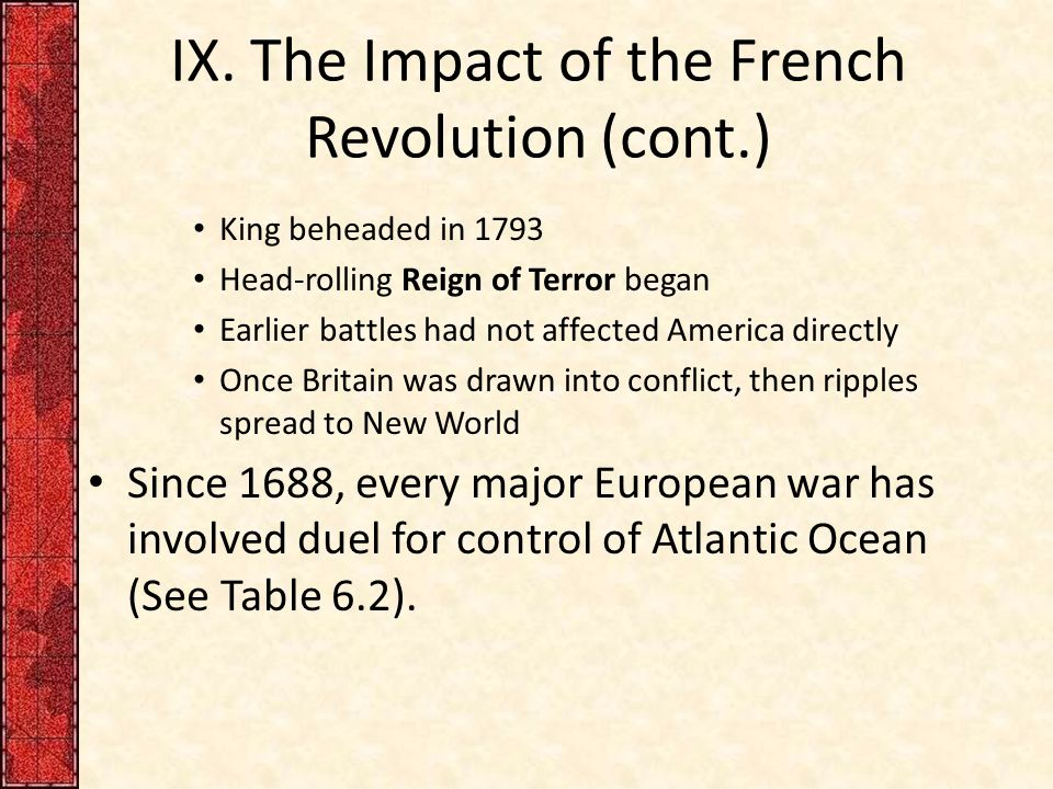 IX. The Impact of the French Revolution (cont.) King beheaded in 1793 Head-rolling Reign of Terror began Earlier battles had not affected America dire