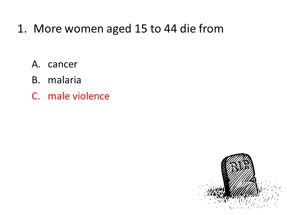 1.More women aged 15 to 44 die from A.cancer B.malaria C.male violence