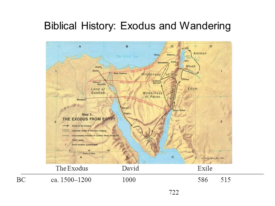 The Exodus ca. 1500–12001000586 722 515 Exile Biblical History: Exodus and Wandering BC David