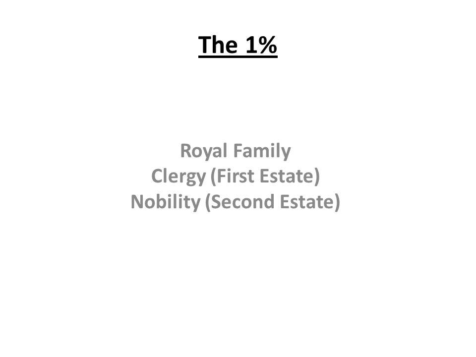 The 99% Commoners (The Third Estate): - bourgeoisie (2 million) - artisans (2 million) - Landowning farmers (5 million) - Sharecropping farmers (11 million) - Day labourers (5 million) - Serfs (1 million)