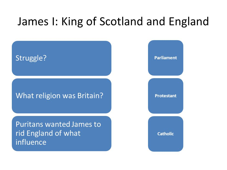 James I: King of Scotland and England ParliamentProtestantCatholic Struggle?What religion was Britain.