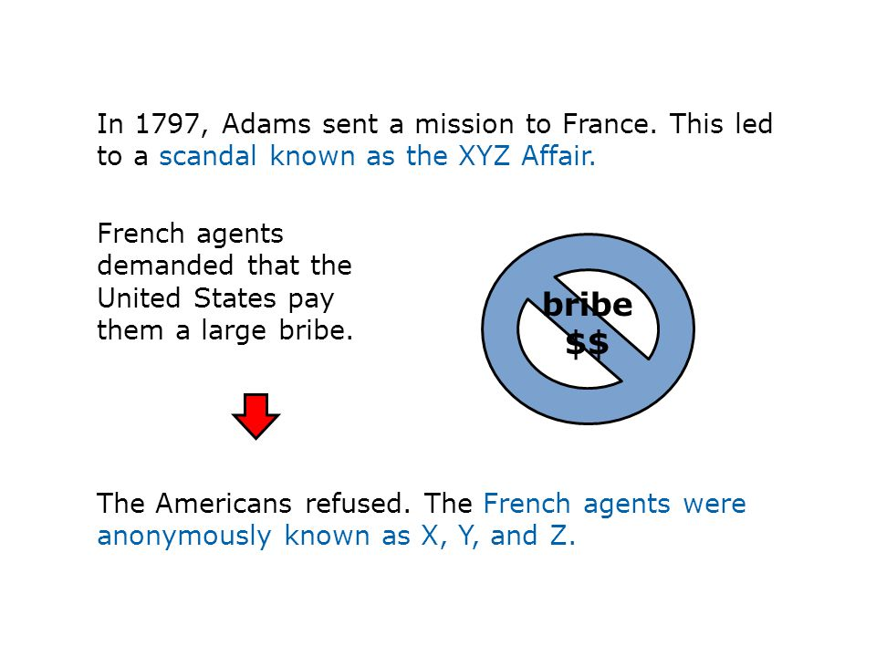 In 1797, Adams sent a mission to France. This led to a scandal known as the XYZ Affair. French agents demanded that the United States pay them a large