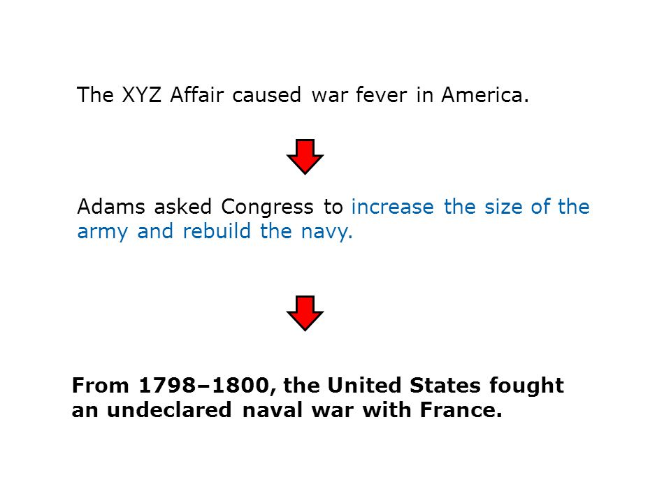 The XYZ Affair caused war fever in America. Adams asked Congress to increase the size of the army and rebuild the navy. From 1798–1800, the United Sta