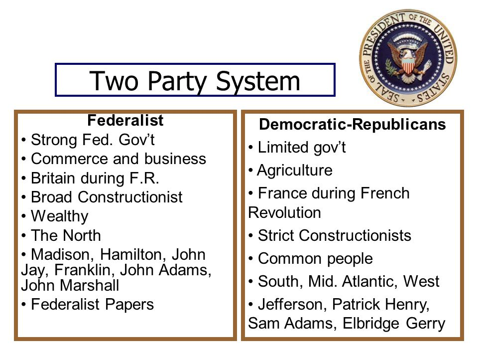 Two Party System Federalist Strong Fed.Gov't Commerce and business Britain during F.R.