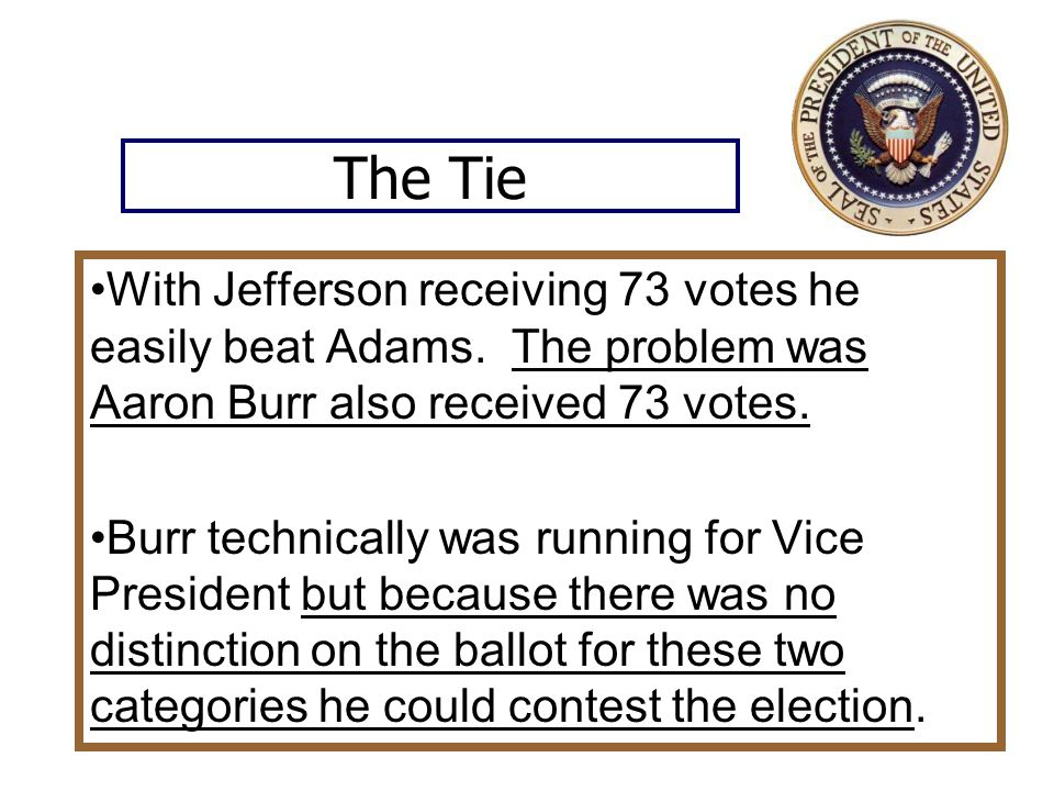 The Tie With Jefferson receiving 73 votes he easily beat Adams.