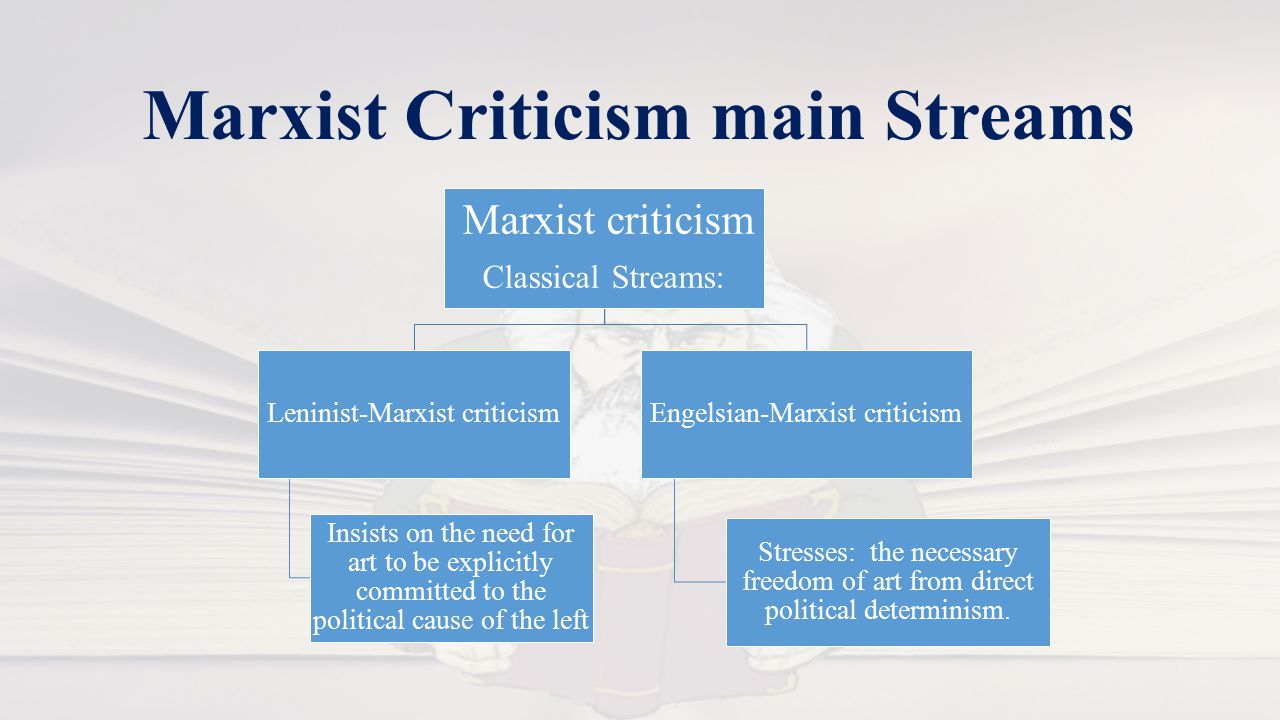 Marxist Criticism main Streams Marxist criticism Classical Streams: Leninist-Marxist criticism Insists on the need for art to be explicitly committed to the political cause of the left Engelsian-Marxist criticism Stresses: the necessary freedom of art from direct political determinism.
