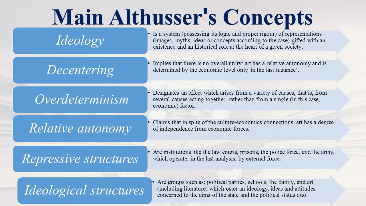 Main Althusser s Concepts Is a system (possessing its logic and proper rigour) of representations (images, myths, ideas or concepts according to the case) gifted with an existence and an historical role at the heart of a given society.
