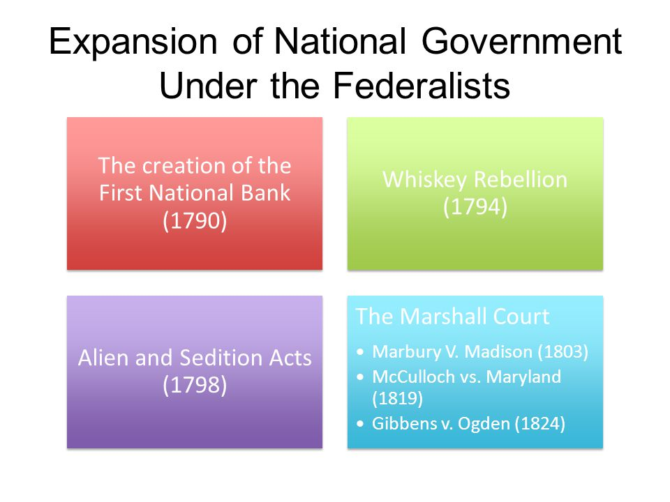 Expansion of National Government Under the Federalists The creation of the First National Bank (1790) Whiskey Rebellion (1794) Alien and Sedition Acts