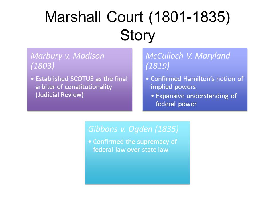 Marshall Court (1801-1835) Story Marbury v. Madison (1803) Established SCOTUS as the final arbiter of constitutionality (Judicial Review) McCulloch V.