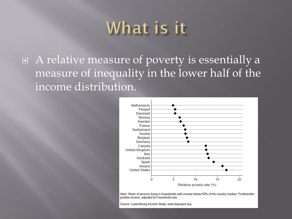  A relative measure of poverty is essentially a measure of inequality in the lower half of the income distribution.