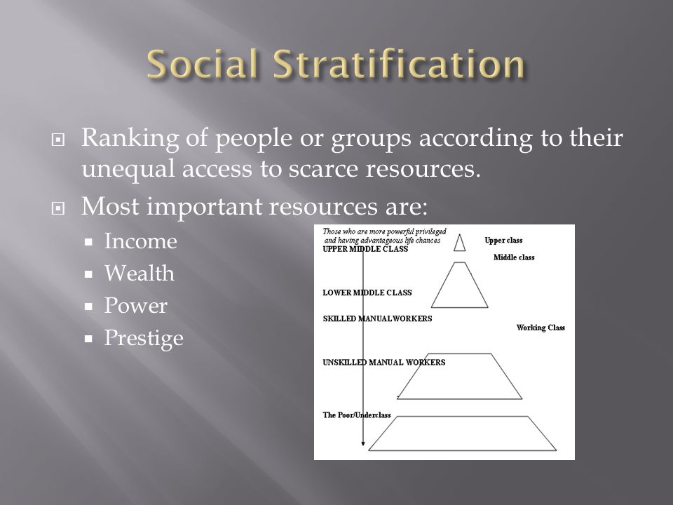  Ranking of people or groups according to their unequal access to scarce resources.  Most important resources are:  Income  Wealth  Power  Prest