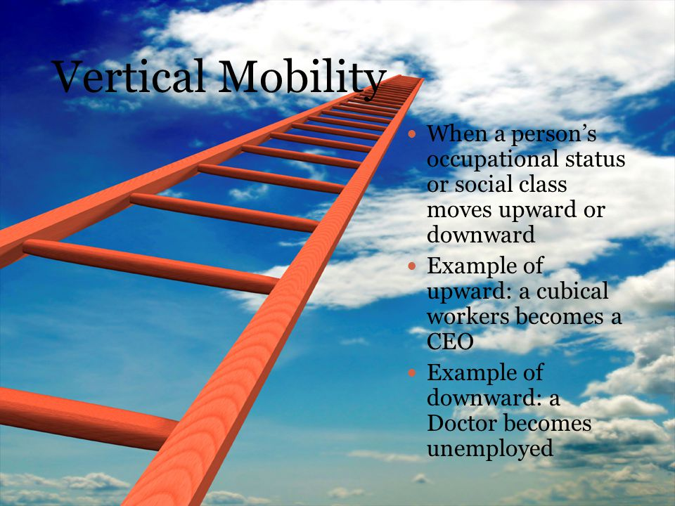 Vertical Mobility When a person's occupational status or social class moves upward or downward Example of upward: a cubical workers becomes a CEO Exam