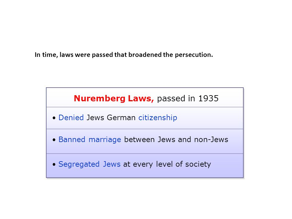 In time, laws were passed that broadened the persecution.