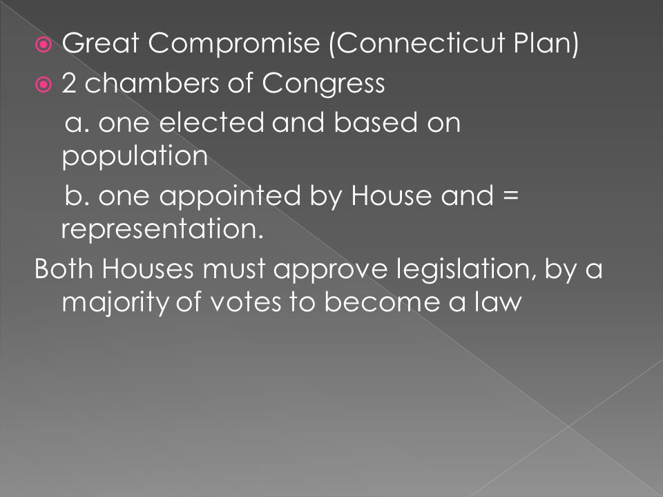  Great Compromise (Connecticut Plan)  2 chambers of Congress a.