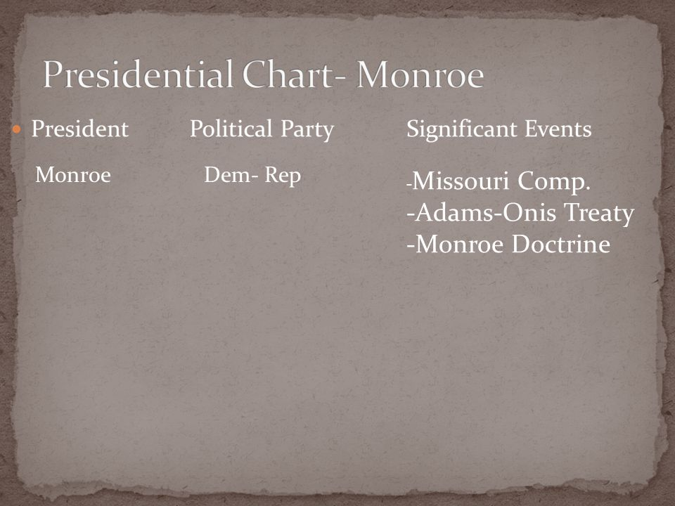 Dem- RepMonroe - Missouri Comp. -Adams-Onis Treaty -Monroe Doctrine
